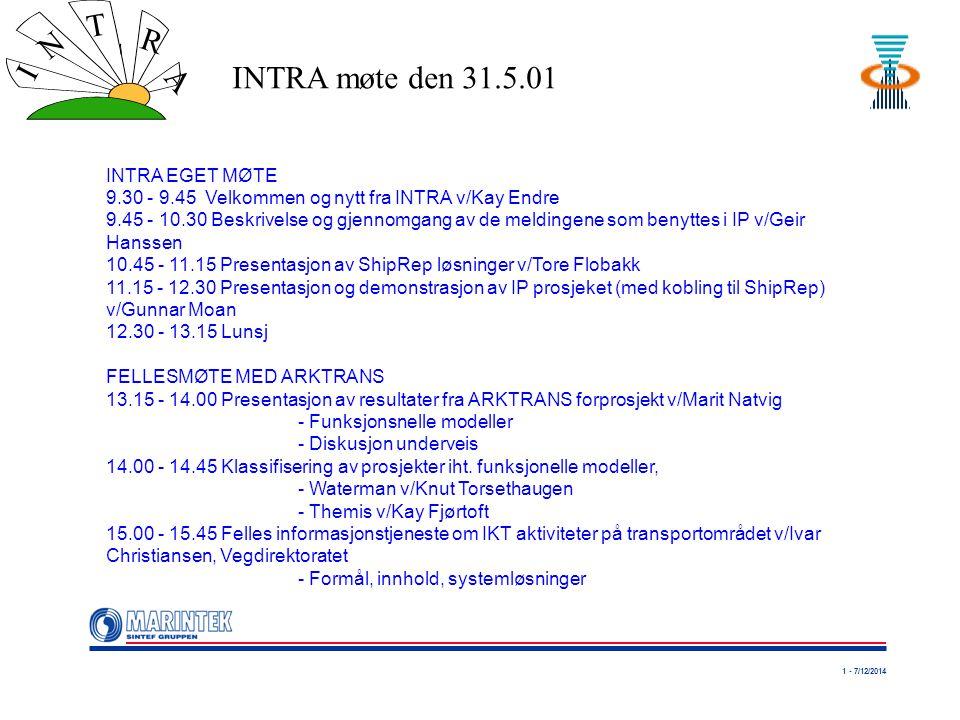 1 - 7/12/2014 I N T R A INTRA EGET MØTE 9.30 - 9.45 Velkommen og nytt fra INTRA v/Kay Endre 9.45 - 10.30 Beskrivelse og gjennomgang av de meldingene som benyttes i IP v/Geir Hanssen 10.45 - 11.15 Presentasjon av ShipRep løsninger v/Tore Flobakk 11.15 - 12.30 Presentasjon og demonstrasjon av IP prosjeket (med kobling til ShipRep) v/Gunnar Moan 12.30 - 13.15 Lunsj FELLESMØTE MED ARKTRANS 13.15 - 14.00 Presentasjon av resultater fra ARKTRANS forprosjekt v/Marit Natvig - Funksjonsnelle modeller - Diskusjon underveis 14.00 - 14.45 Klassifisering av prosjekter iht.