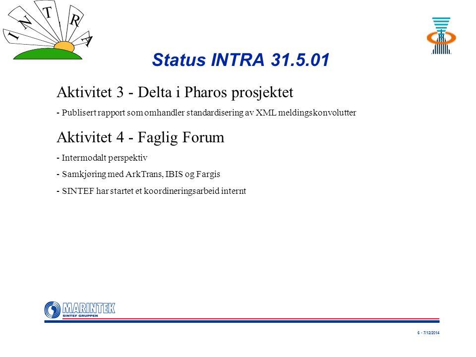 6 - 7/12/2014 I N T R A Status INTRA 31.5.01 Aktivitet 3 - Delta i Pharos prosjektet - Publisert rapport som omhandler standardisering av XML meldingskonvolutter Aktivitet 4 - Faglig Forum - Intermodalt perspektiv - Samkjøring med ArkTrans, IBIS og Fargis - SINTEF har startet et koordineringsarbeid internt