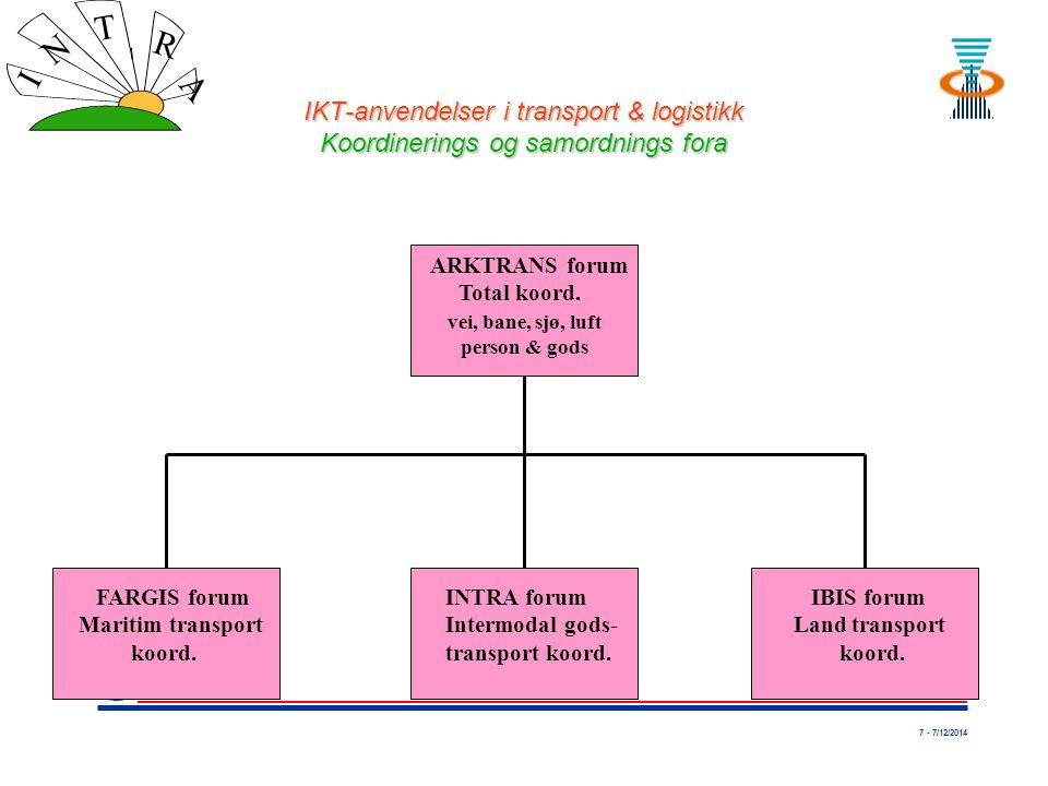 7 - 7/12/2014 I N T R A IKT-anvendelser i transport & logistikk Koordinerings og samordnings fora ARKTRANS forum Total koord.