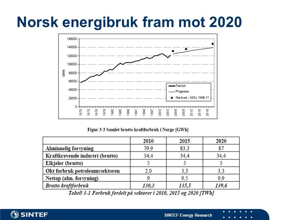 SINTEF Energy Research Norsk energibruk fram mot 2020