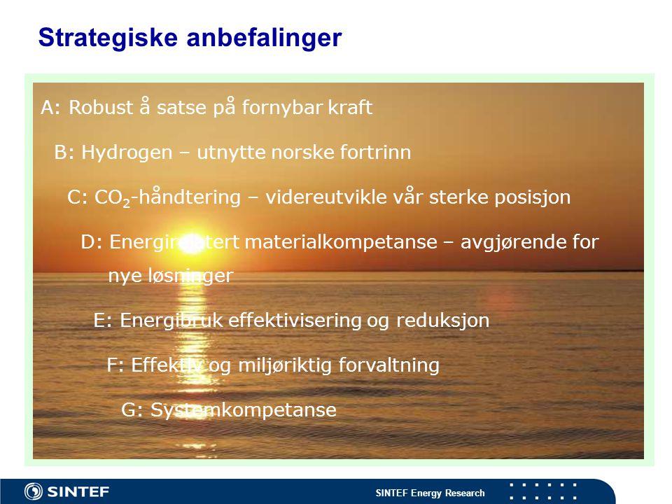 SINTEF Energy Research Strategiske anbefalinger A: Robust å satse på fornybar kraft B: Hydrogen – utnytte norske fortrinn C: CO 2 -håndtering – videre