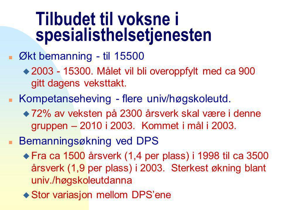 Tilbudet til voksne i spesialisthelsetjenesten n Økt bemanning - til 15500 u 2003 - 15300.