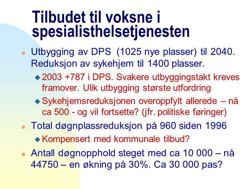 Tilbudet til voksne i spesialisthelsetjenesten n Utbygging av DPS (1025 nye plasser) til 2040.