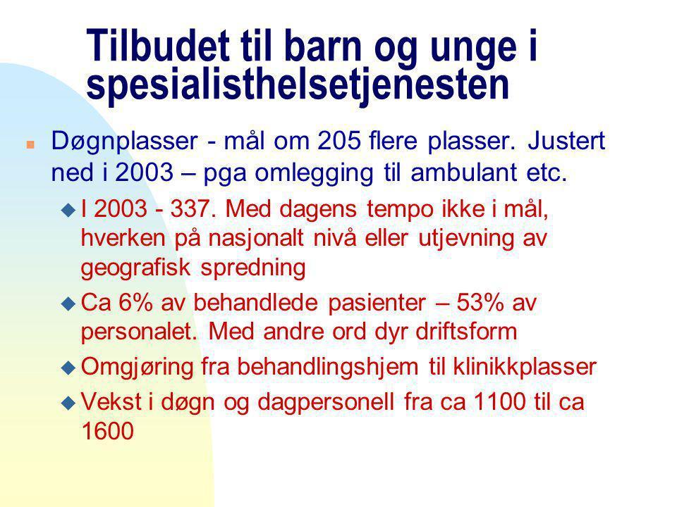 Tilbudet til barn og unge i spesialisthelsetjenesten n Døgnplasser - mål om 205 flere plasser.