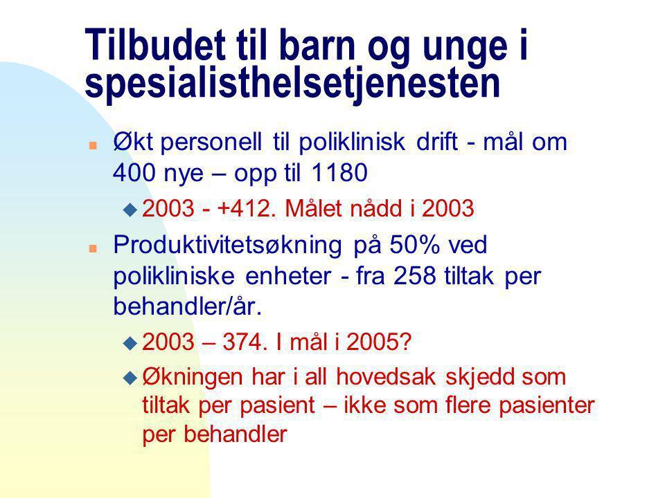 Tilbudet til barn og unge i spesialisthelsetjenesten n Økt personell til poliklinisk drift - mål om 400 nye – opp til 1180 u 2003 - +412.