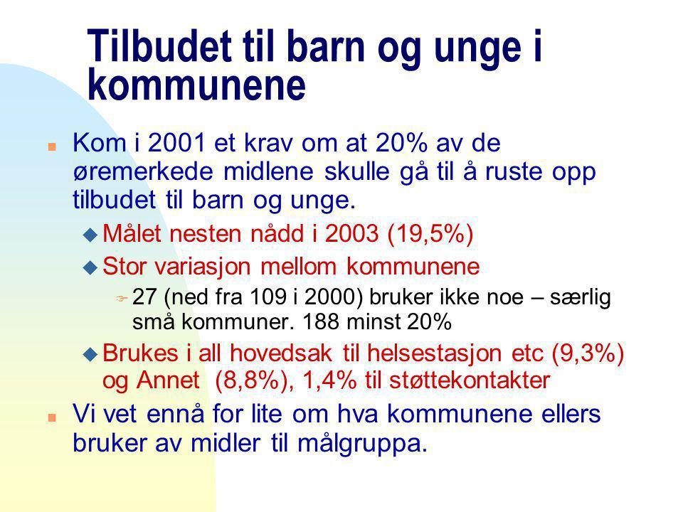 Tilbudet til barn og unge i kommunene n Kom i 2001 et krav om at 20% av de øremerkede midlene skulle gå til å ruste opp tilbudet til barn og unge.