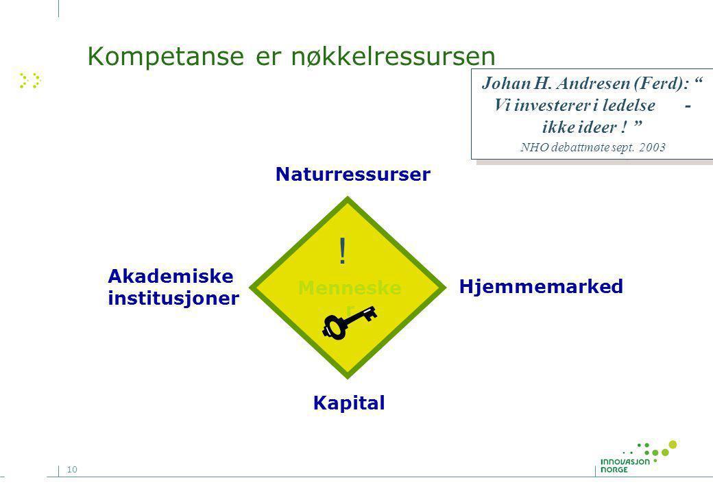 """10 Menneske r Hjemmemarked Kapital Akademiske institusjoner Naturressurser ! Kompetanse er nøkkelressursen Johan H. Andresen (Ferd): """" Vi investerer i"""