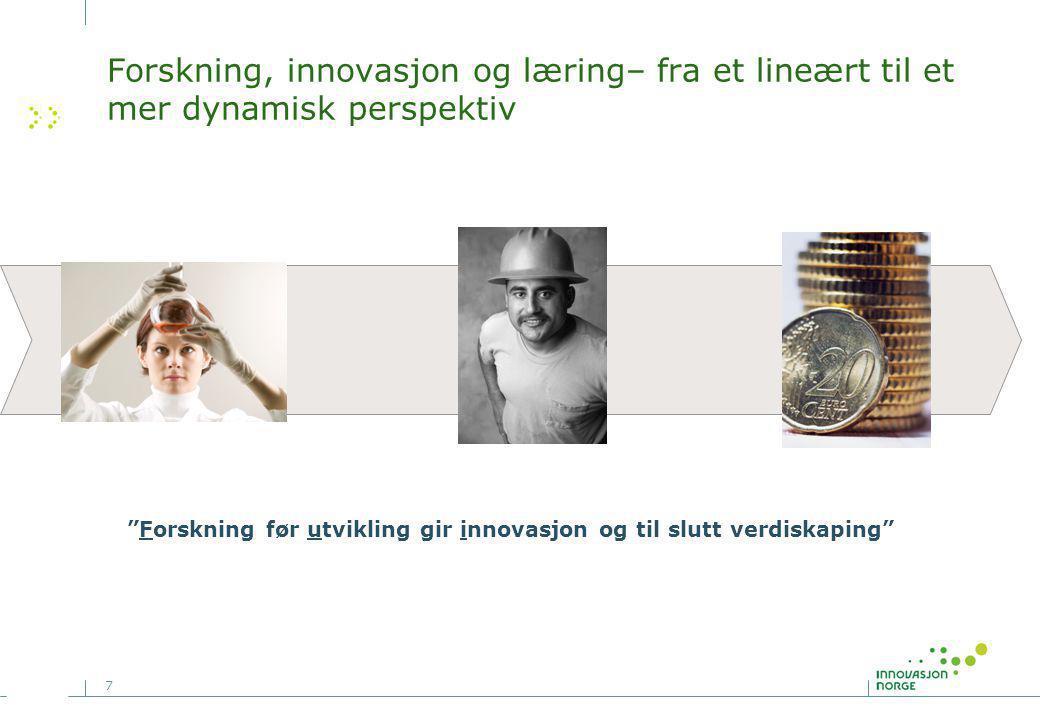 7 Forskning, innovasjon og læring– fra et lineært til et mer dynamisk perspektiv Forskning før utvikling gir innovasjon og til slutt verdiskaping