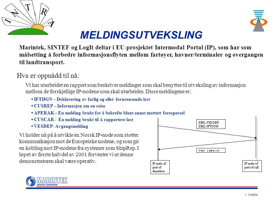 1 - 7/12/2014 I N T R A MELDINGSUTVEKSLING  IFTDGN – Deklarering av farlig og eller forurensende last  CUSREP – Informasjon om en reise  APERAK – En melding brukt for å bekrefte blant annet mottatt forespørsel  CUSCAR - En melding brukt til å rapportere last  VESDEP- Avgangsmelding Marintek, SINTEF og LogIt deltar i EU-prosjektet Intermodal Portal (IP), som har som målsetting å forbedre informasjonsflyten mellom fartøyer, havner/terminaler og overgangen til landtransport.