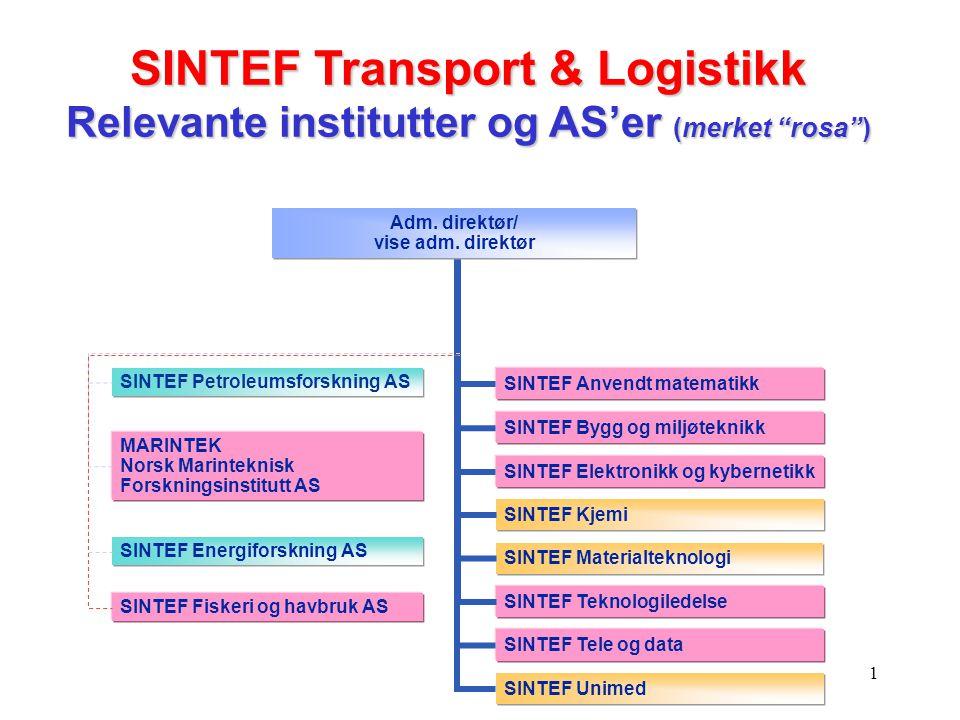 """1 SINTEF Transport & Logistikk Relevante institutter og AS'er (merket """"rosa"""") SINTEF Elektronikk og kybernetikk SINTEF Anvendt matematikk SINTEF Bygg"""