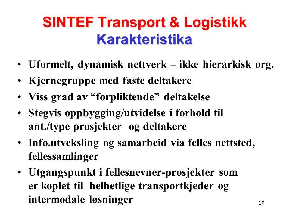"""10 SINTEF Transport & Logistikk Karakteristika Uformelt, dynamisk nettverk – ikke hierarkisk org. Kjernegruppe med faste deltakere Viss grad av """"forpl"""