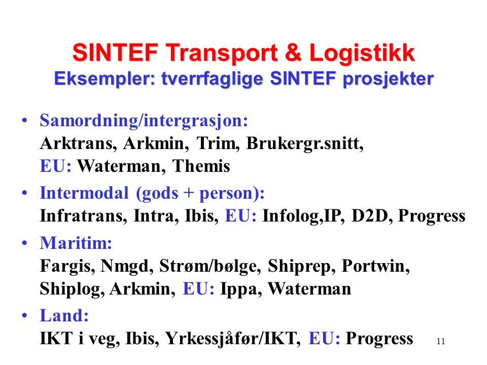 11 SINTEF Transport & Logistikk Eksempler: tverrfaglige SINTEF prosjekter Samordning/intergrasjon: Arktrans, Arkmin, Trim, Brukergr.snitt, EU: Waterma