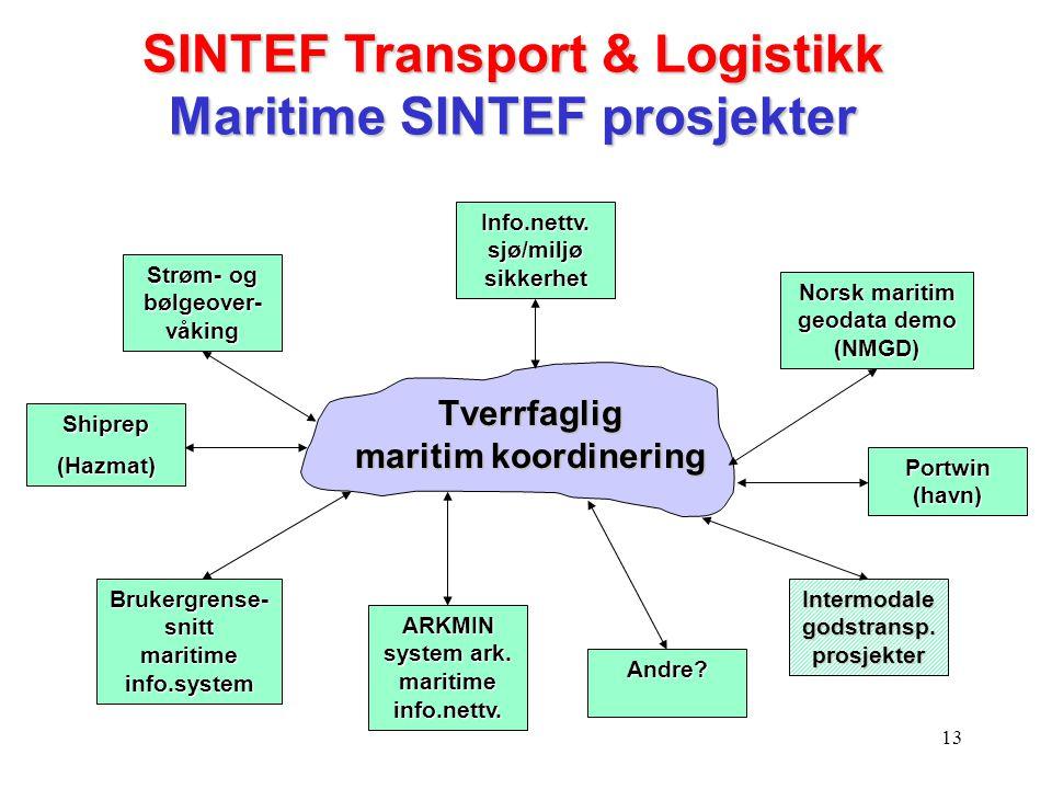13 Tverrfaglig maritim koordinering Info.nettv. sjø/miljø sikkerhet Norsk maritim geodata demo (NMGD) Intermodale godstransp. prosjekter Strøm- og bøl