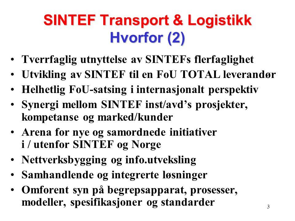 3 SINTEF Transport & Logistikk Hvorfor (2) Tverrfaglig utnyttelse av SINTEFs flerfaglighet Utvikling av SINTEF til en FoU TOTAL leverandør Helhetlig F