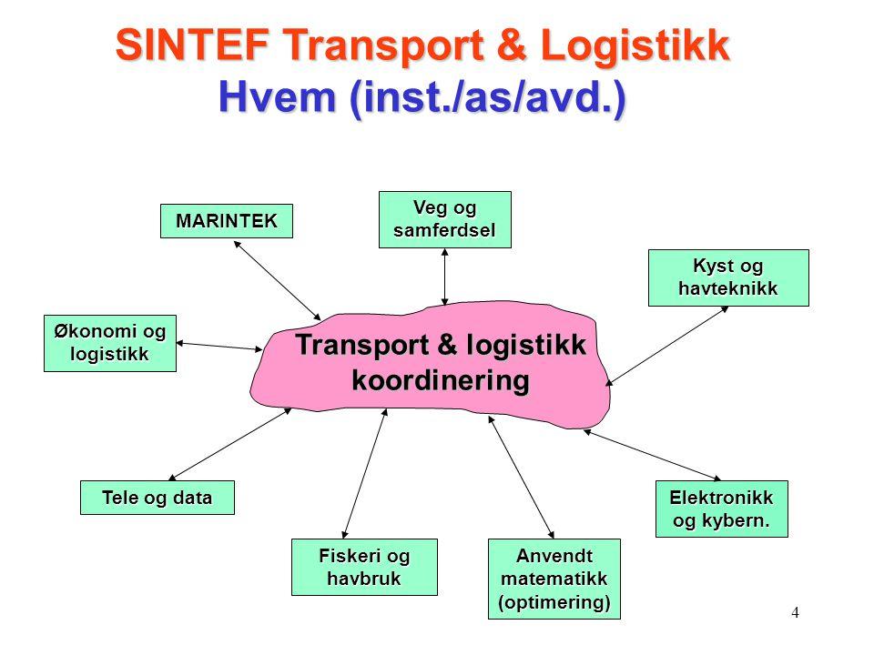 4 Transport & logistikk koordinering Veg og samferdsel Kyst og havteknikk Elektronikk og kybern. MARINTEK SINTEF Transport & Logistikk Hvem (inst./as/