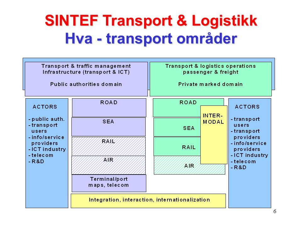 6 SINTEF Transport & Logistikk Hva - transport områder