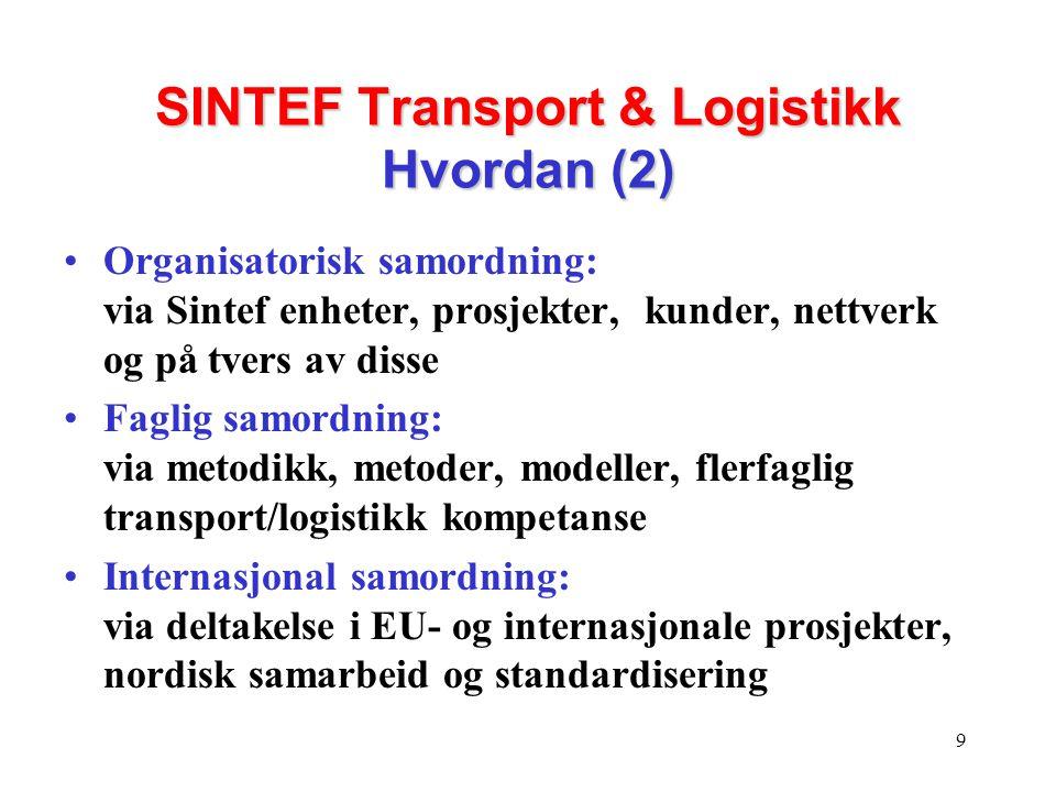 9 SINTEF Transport & Logistikk Hvordan (2) Organisatorisk samordning: via Sintef enheter, prosjekter, kunder, nettverk og på tvers av disse Faglig sam