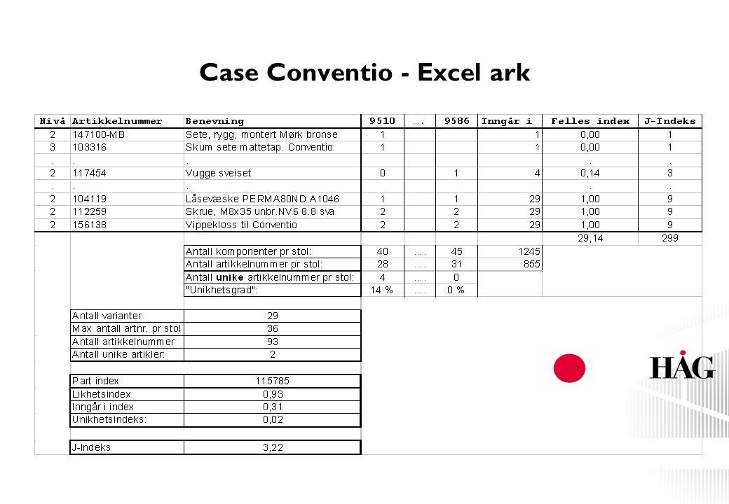 Case Conventio - Excel ark