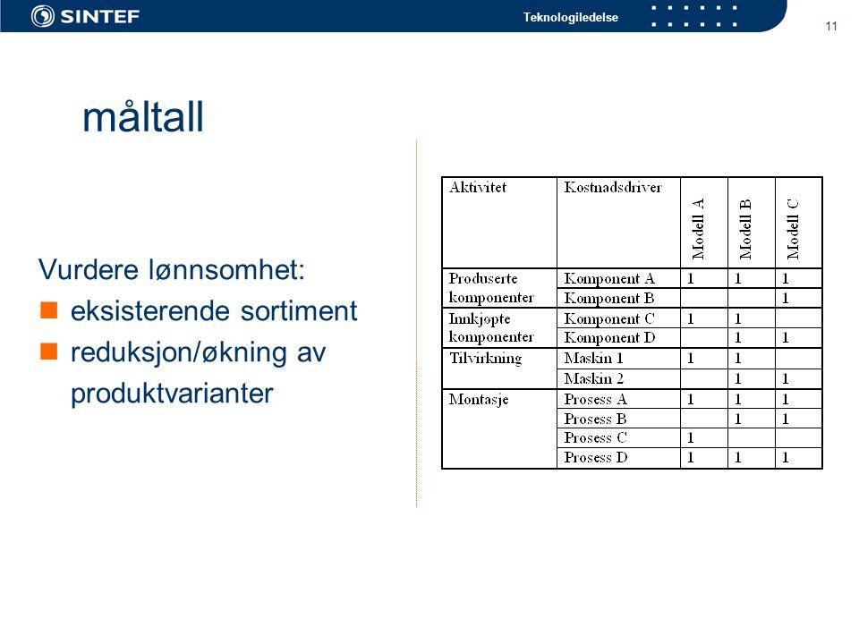 Teknologiledelse 11 måltall Vurdere lønnsomhet: eksisterende sortiment reduksjon/økning av produktvarianter