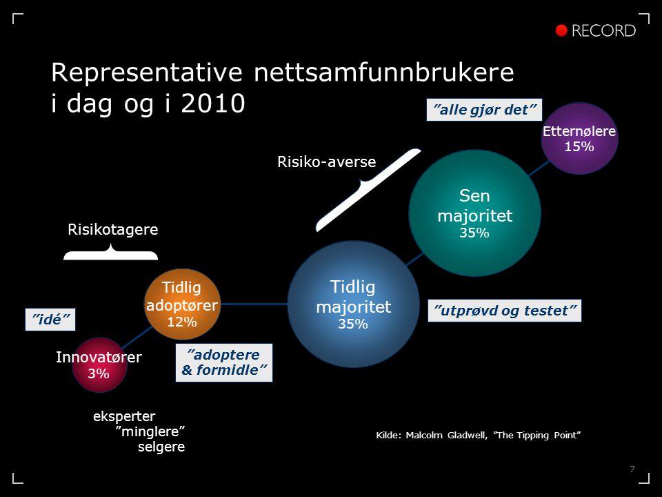 7 Representative nettsamfunnbrukere i dag og i 2010 Innovatører 3% Tidlig adoptører 12% Tidlig majoritet 35% Sen majoritet 35% Etternølere 15% ekspert