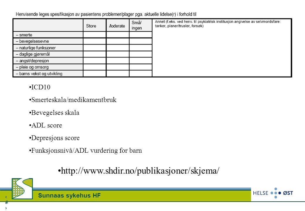 1818 Sunnaas sykehus HF http://www.shdir.no/publikasjoner/skjema/ ICD10 Smerteskala/medikamentbruk Bevegelses skala ADL score Depresjons score Funksjo