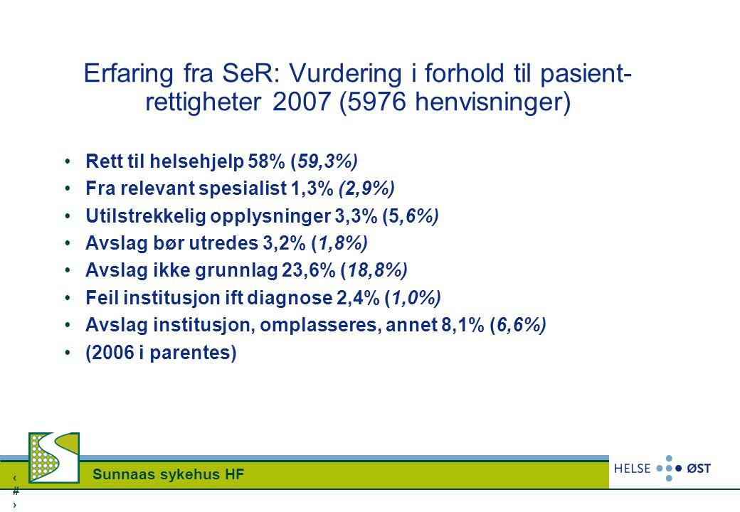 2727 Sunnaas sykehus HF Erfaring fra SeR: Vurdering i forhold til pasient- rettigheter 2007 (5976 henvisninger) Rett til helsehjelp 58% (59,3%) Fra re