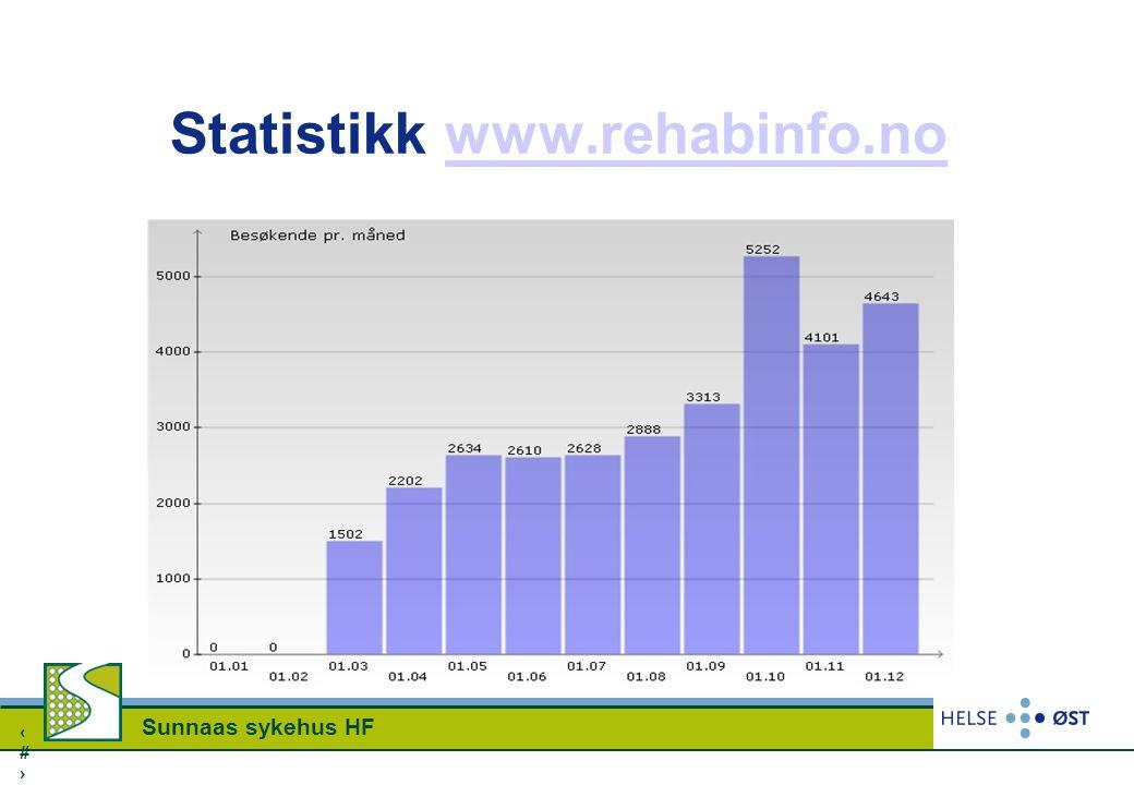3030 Statistikk www.rehabinfo.nowww.rehabinfo.no