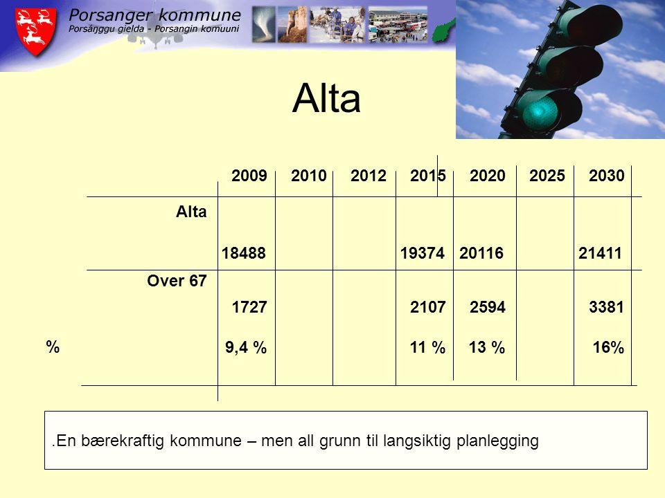 Alta 2009201020122015202020252030 Alta 18488193742011621411 Over 67 % 1727 9,4 % 2107 11 % 2594 13 % 3381 16%.En bærekraftig kommune – men all grunn til langsiktig planlegging