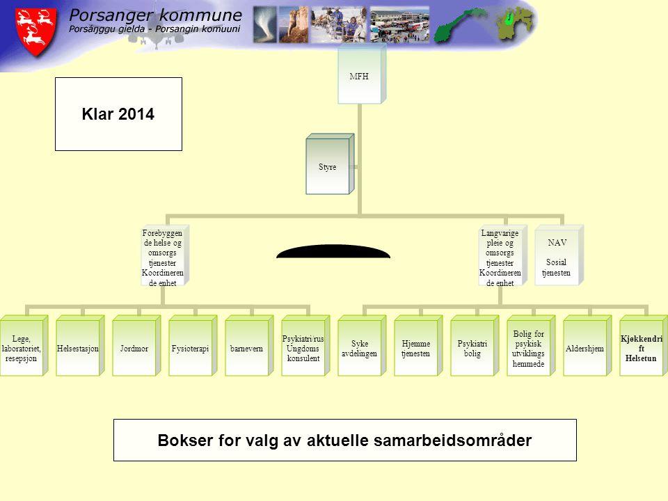 Bokser for valg av aktuelle samarbeidsområder Klar 2014