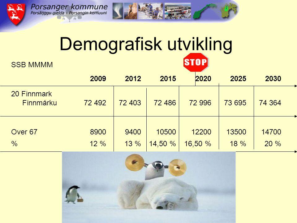 Demografisk utvikling SSB MMMM 200920122015202020252030 20 Finnmark Finnmárku72 49272 40372 48672 99673 69574 364 Over 678900940010500122001350014700