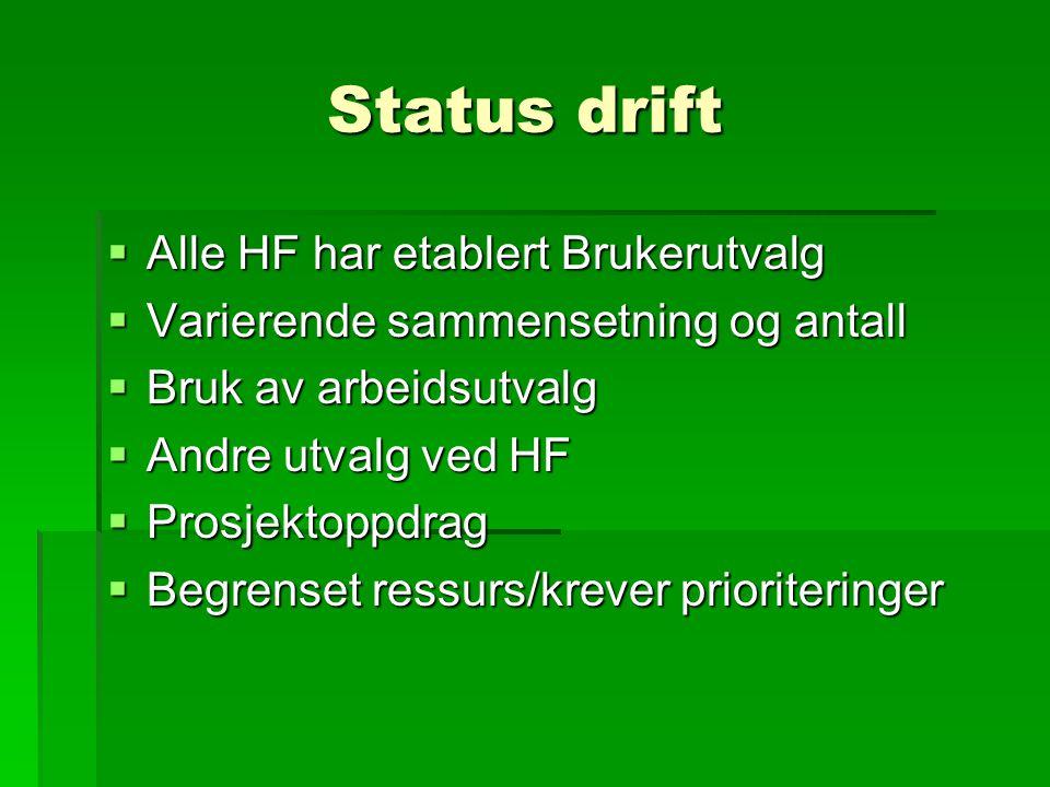 Status drift  Alle HF har etablert Brukerutvalg  Varierende sammensetning og antall  Bruk av arbeidsutvalg  Andre utvalg ved HF  Prosjektoppdrag  Begrenset ressurs/krever prioriteringer