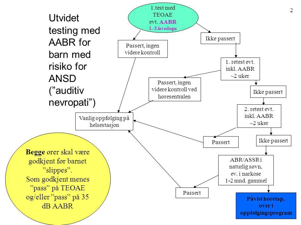 2 1.test med TEOAE evt. AABR 1.-3.levedøgn Passert, ingen videre kontroll Ikke passert 1. retest evt. inkl. AABR ~2 uker Passert, ingen videre kontrol