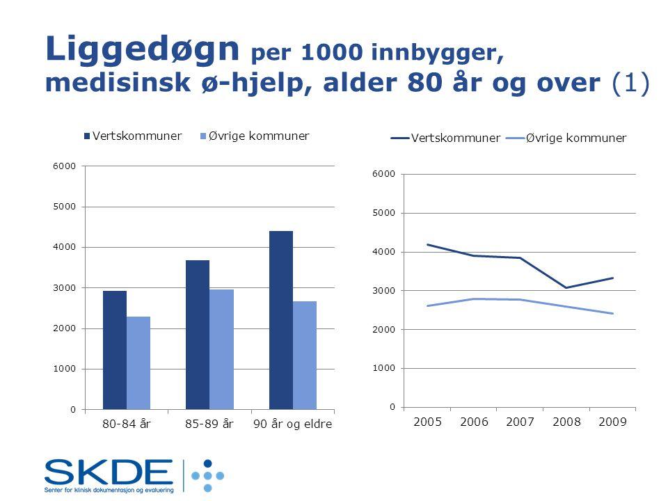Liggedøgn per 1000 innbygger, medisinsk ø-hjelp, alder 80 år og over (1)