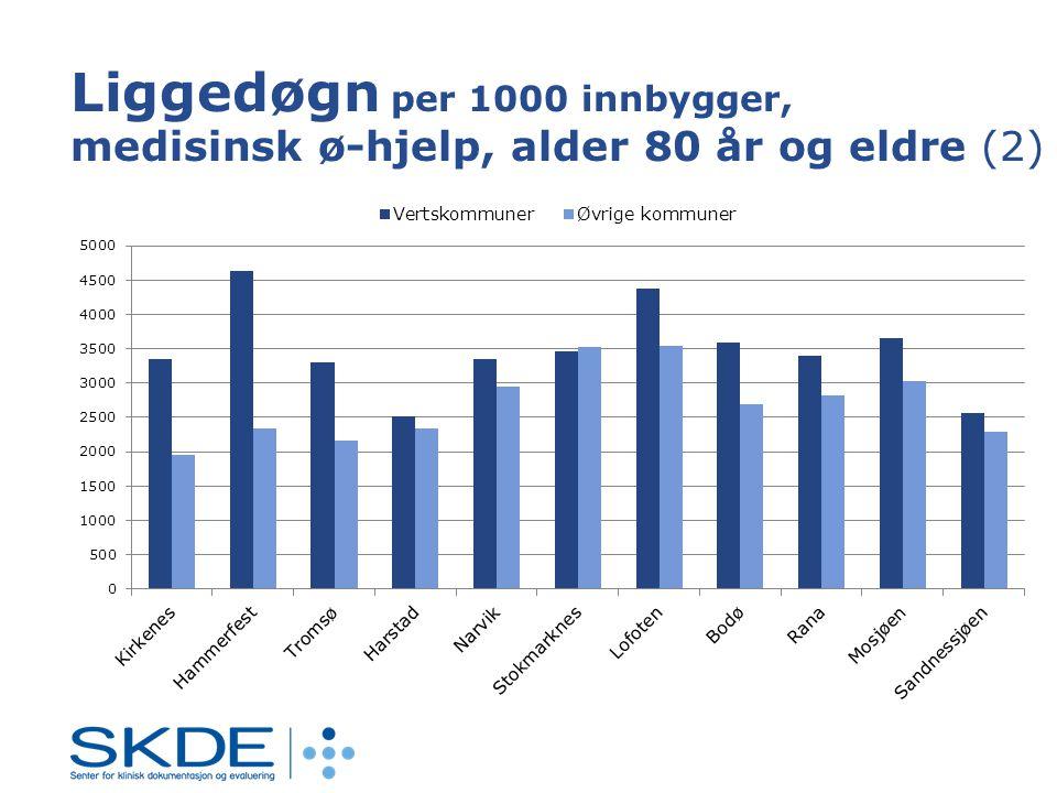Liggedøgn per 1000 innbygger, medisinsk ø-hjelp, alder 80 år og eldre (2)