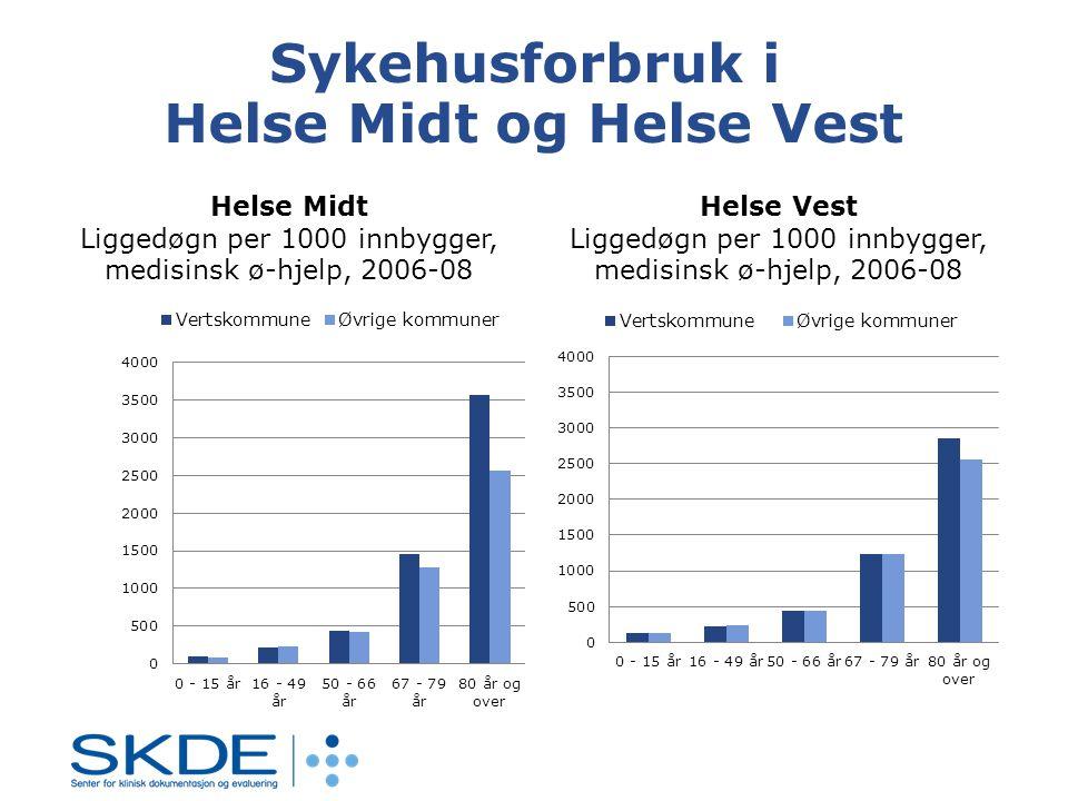 Sykehusforbruk i Helse Midt og Helse Vest Helse Midt Liggedøgn per 1000 innbygger, medisinsk ø-hjelp, 2006-08 Helse Vest Liggedøgn per 1000 innbygger, medisinsk ø-hjelp, 2006-08