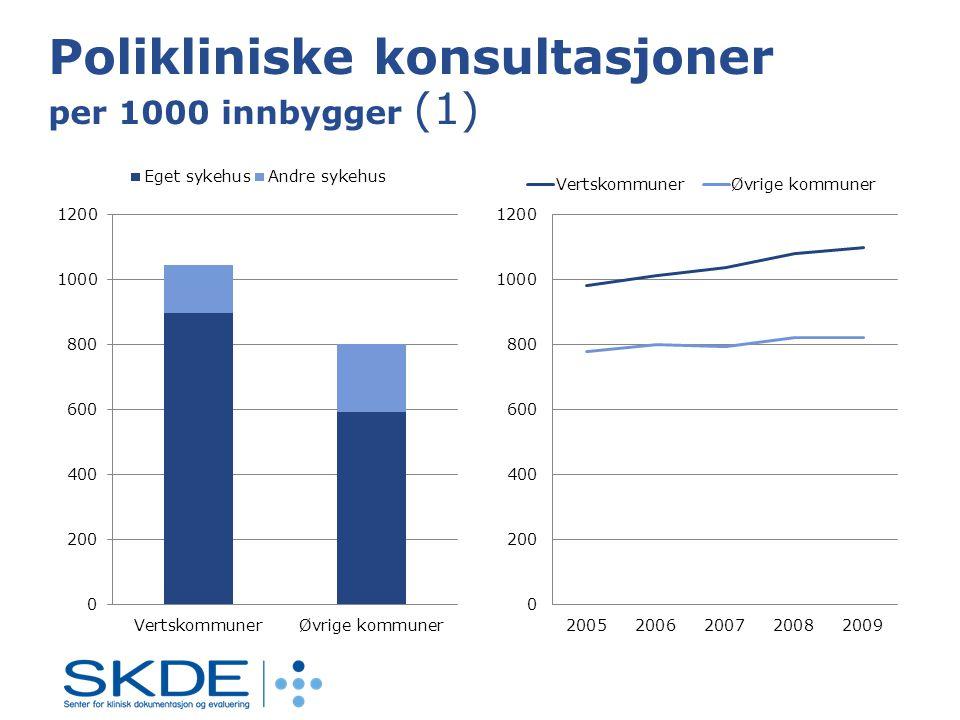 Polikliniske konsultasjoner per 1000 innbygger (1)
