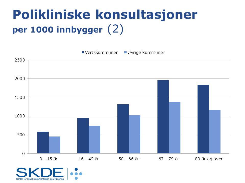 Polikliniske konsultasjoner per 1000 innbygger (2)