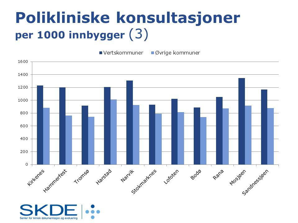 Polikliniske konsultasjoner per 1000 innbygger (3)