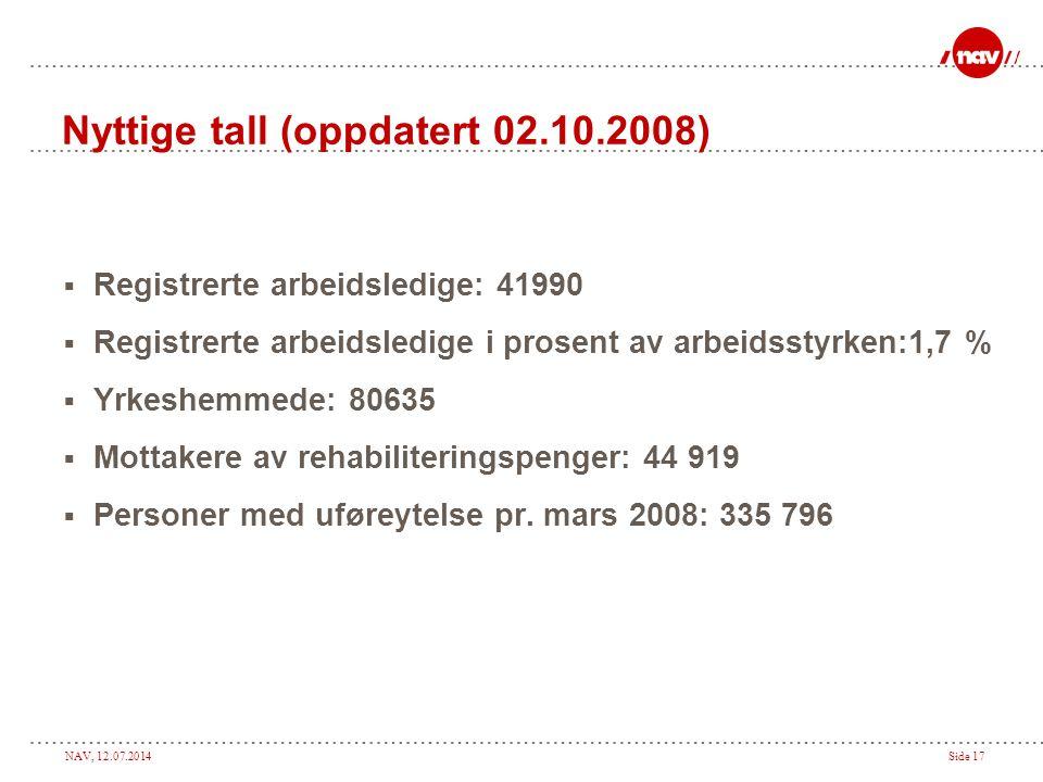 NAV, 12.07.2014Side 17 Nyttige tall (oppdatert 02.10.2008)  Registrerte arbeidsledige: 41990  Registrerte arbeidsledige i prosent av arbeidsstyrken: