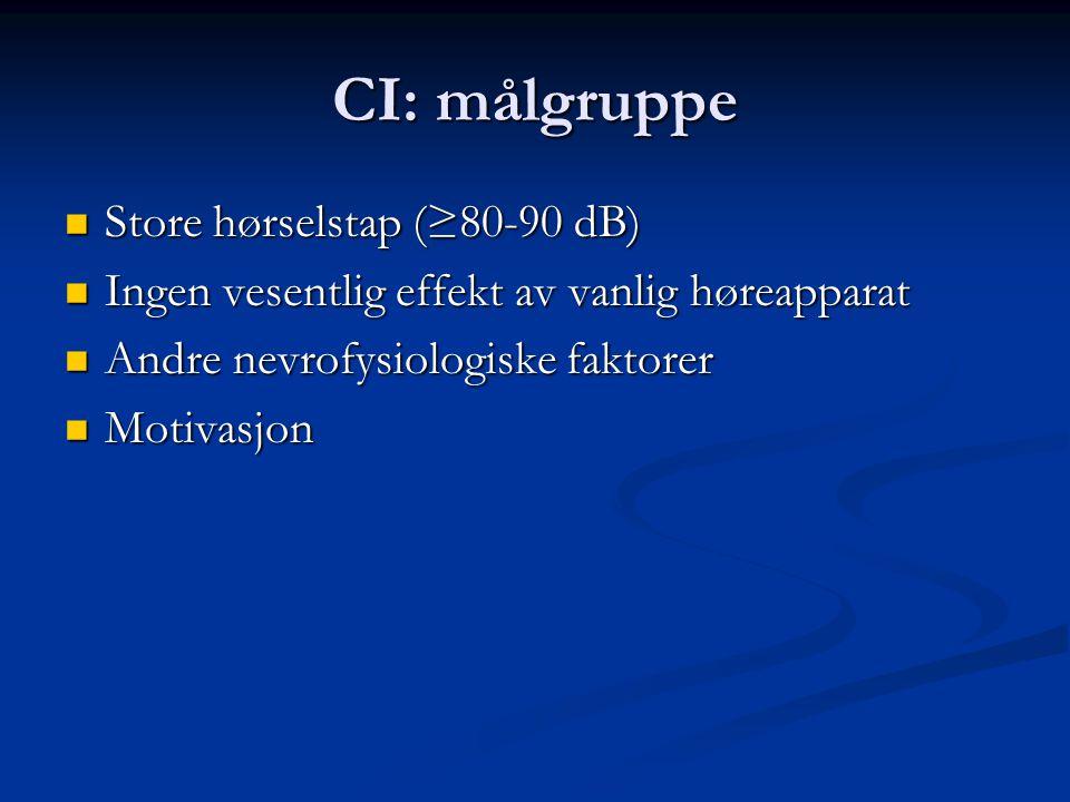 CI: målgruppe Store hørselstap (≥80-90 dB) Store hørselstap (≥80-90 dB) Ingen vesentlig effekt av vanlig høreapparat Ingen vesentlig effekt av vanlig høreapparat Andre nevrofysiologiske faktorer Andre nevrofysiologiske faktorer Motivasjon Motivasjon