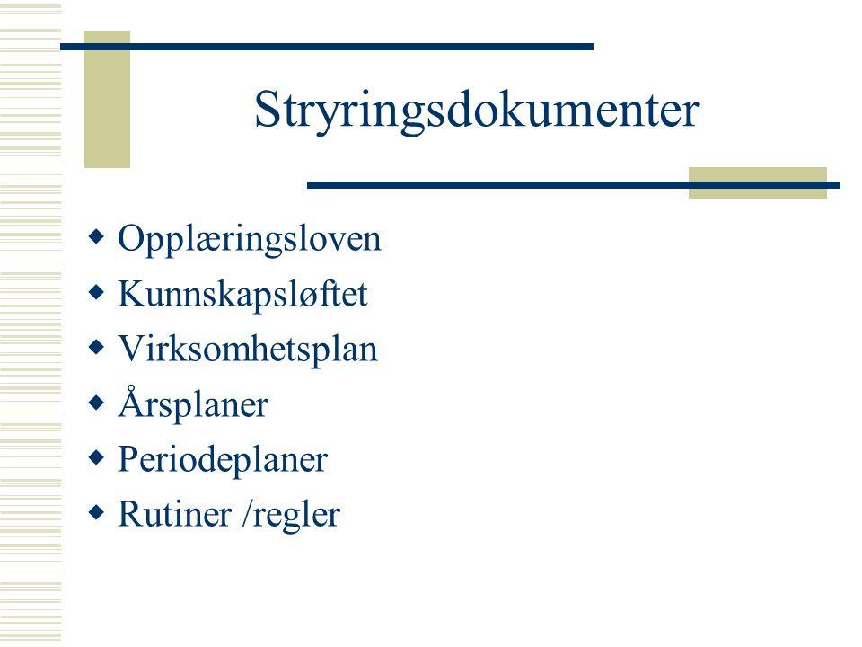 Stryringsdokumenter  Opplæringsloven  Kunnskapsløftet  Virksomhetsplan  Årsplaner  Periodeplaner  Rutiner /regler