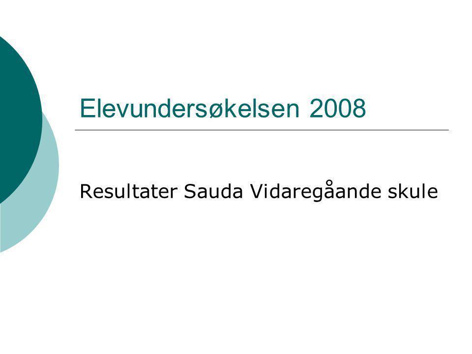 Elevundersøkelsen 2008 Resultater Sauda Vidaregåande skule