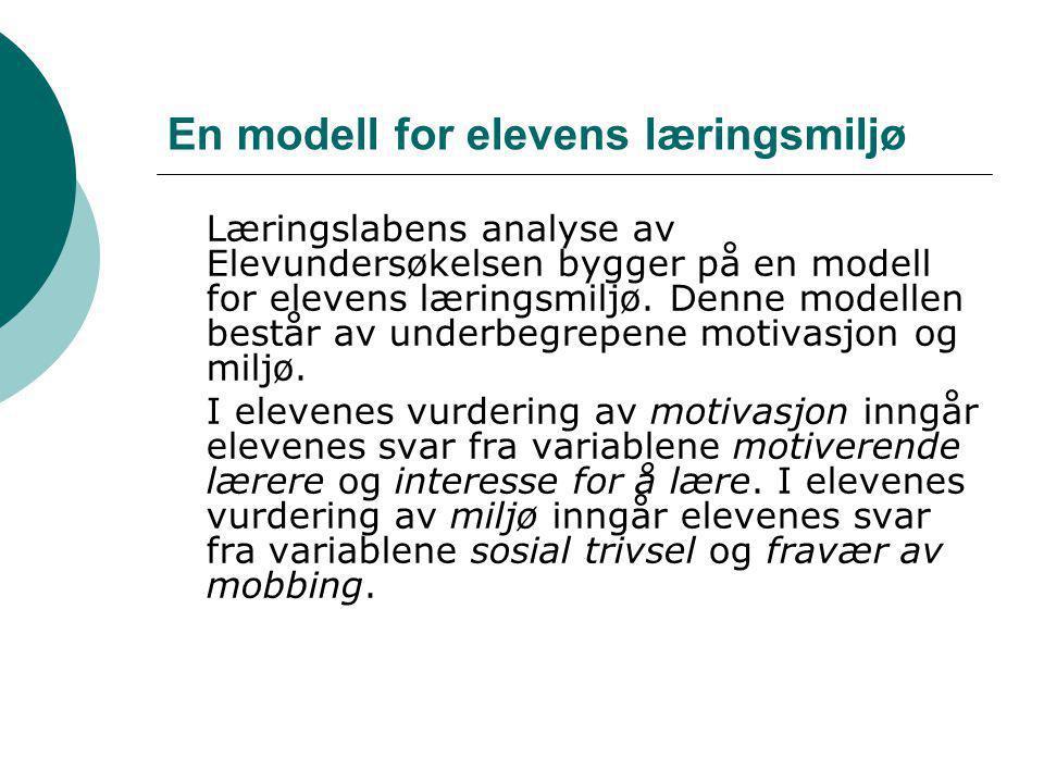 En modell for elevens læringsmiljø Læringslabens analyse av Elevundersøkelsen bygger på en modell for elevens læringsmiljø. Denne modellen består av u