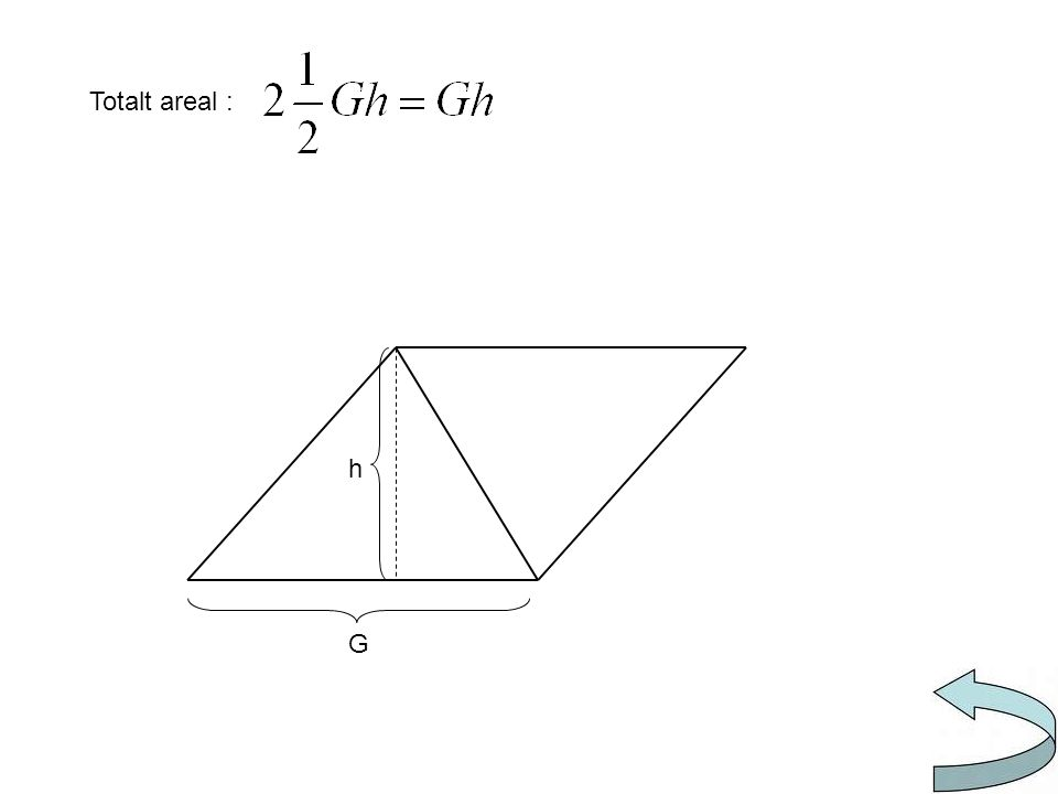 a b h Vi vet at arealet av et trapes finnes ved formelen til høyre, men hvordan argumentere for det?