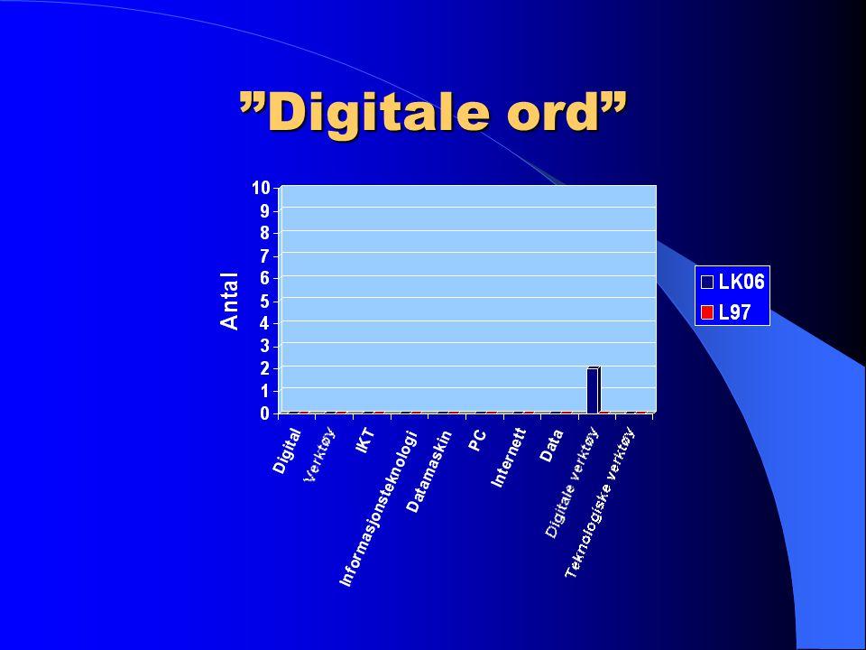 """""""Digitale ord"""" i læreplanar OrdL97LK06 Digital00 Verktøy00 IKT00 Informasjonsteknologi00 Datamaskin00 PC00 Internett00 Data00 Digitale verktøy02 Tekno"""