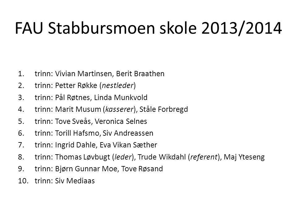 FAU Stabbursmoen skole 2013/2014 1.trinn: Vivian Martinsen, Berit Braathen 2.trinn: Petter Røkke (nestleder) 3.trinn: Pål Røtnes, Linda Munkvold 4.tri