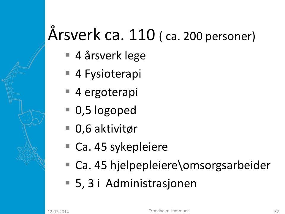 Antall pasienter 01.01.09 115  Innlagt totalt640  LO174   Reist hjem345   Reinlagt St.Olav40   Mors81  Trondheim kommune12.07.201433
