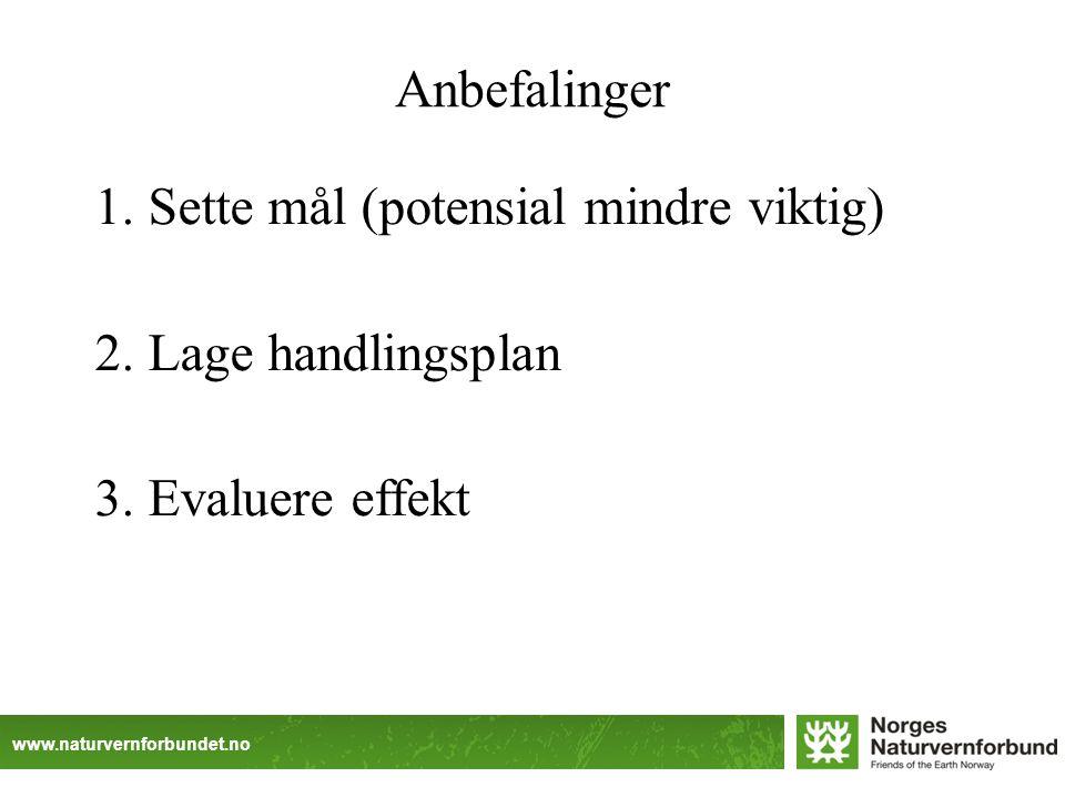 www.naturvernforbundet.no 1. Sette mål (potensial mindre viktig) 2.