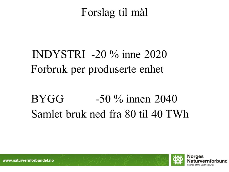 www.naturvernforbundet.no INDYSTRI -20 % inne 2020 Forbruk per produserte enhet BYGG -50 % innen 2040 Samlet bruk ned fra 80 til 40 TWh Forslag til mål