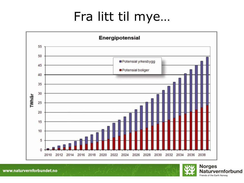 www.naturvernforbundet.no Fra litt til mye…